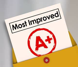 most-improved
