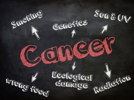 cancer and some of its causes